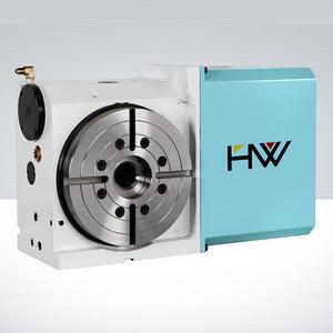 HW255