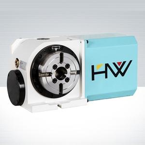 HW125